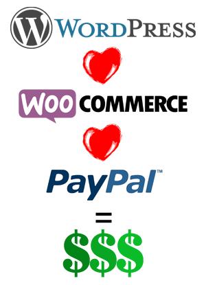 woocommerce_wordpress_paypal
